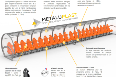 METALUPLAST exporte le made in France sur les stades de foot Russes